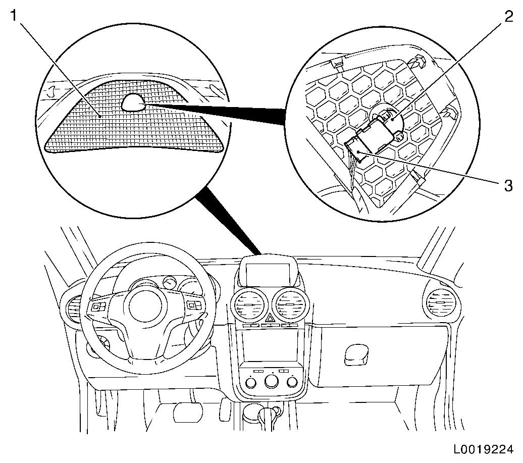 Vauxhall Vectra C 2002 2008 Fuse Box Diagram Wiring