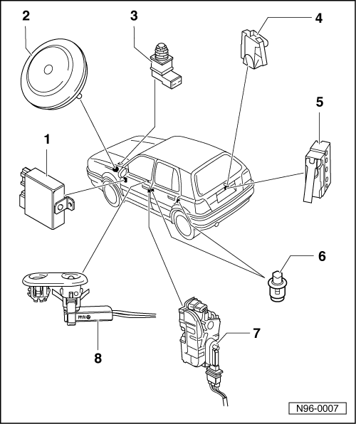 Volkswagen Workshop Manuals > Golf Mk3 > Vehicle electrics