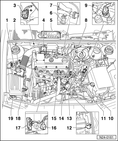 VW GOLF 3 WORKSHOP MANUAL FREE DOWNLOAD