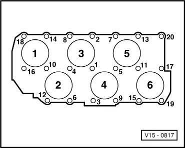 Volkswagen Workshop Manuals > Golf Mk3 > Power unit > 6