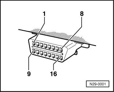 Volkswagen Workshop Manuals > Golf Mk3 > Running gear self