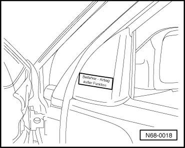Volkswagen Workshop Manuals > Golf Mk3 > Body > Body self