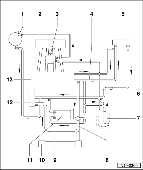 Volkswagen Cooling System Diagram Within Volkswagen Wiring