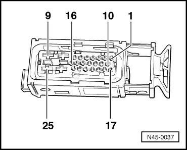 Volkswagen Workshop Manuals > Golf Mk4 > Brake systems