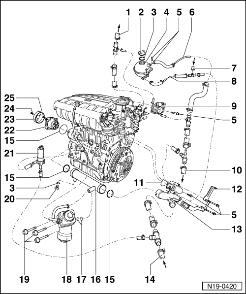 Volkswagen Workshop Manuals > Golf Mk4 > Power unit > 6
