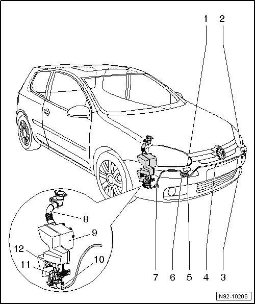 Volkswagen Workshop Manuals > Golf Mk5 > Vehicle electrics