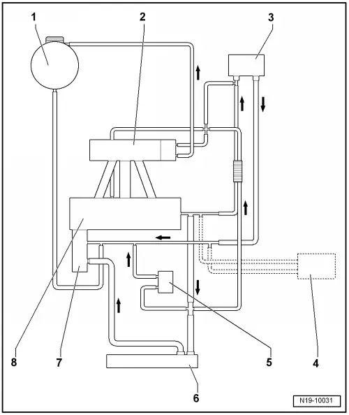 volkswagen cooling system diagram