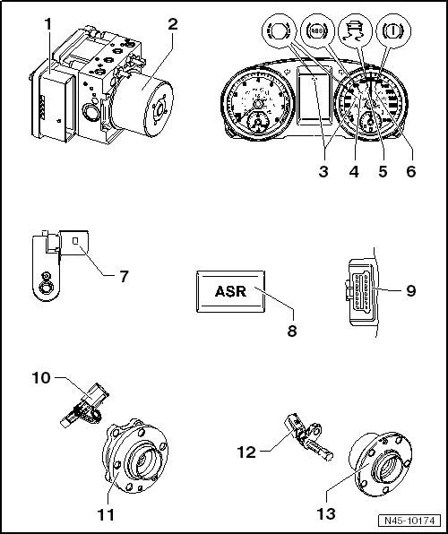 Volkswagen Workshop Manuals > Golf Mk6 > Brake systems
