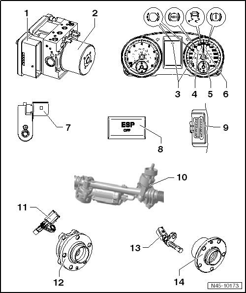 Volkswagen Workshop Manuals > Golf Mk6 > Brake systems