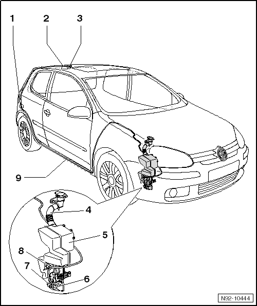 Volkswagen Workshop Manuals > Golf Mk6 > Vehicle electrics