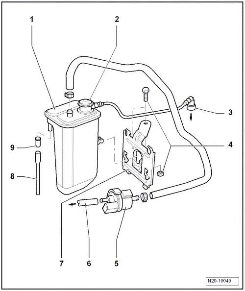 Volkswagen Workshop Manuals > Golf Mk6 > Power unit > 4-cylinder injection engine (1.4 l direct