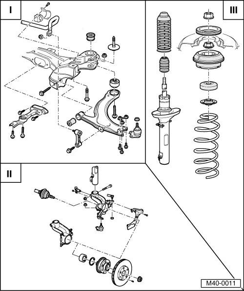 Volkswagen Workshop Manuals > New Beetle > Running gear
