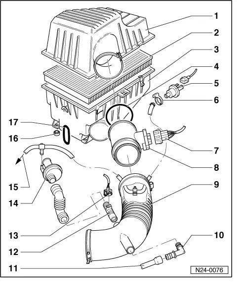 Volkswagen Workshop Manuals > Passat (B3) > Power unit