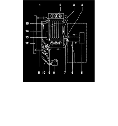 volkswagen workshop manuals u003e passat gls wagon v6 v6 2 8l atq vw 2 8l cooling diagram [ 918 x 1188 Pixel ]