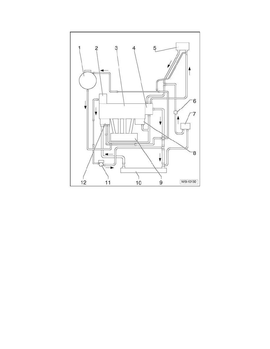 passat 18 turbo coolant hose diagram image details