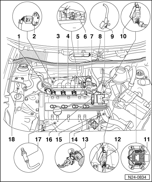 Volkswagen Workshop Manuals > Polo Mk3 > Power unit > 4CV