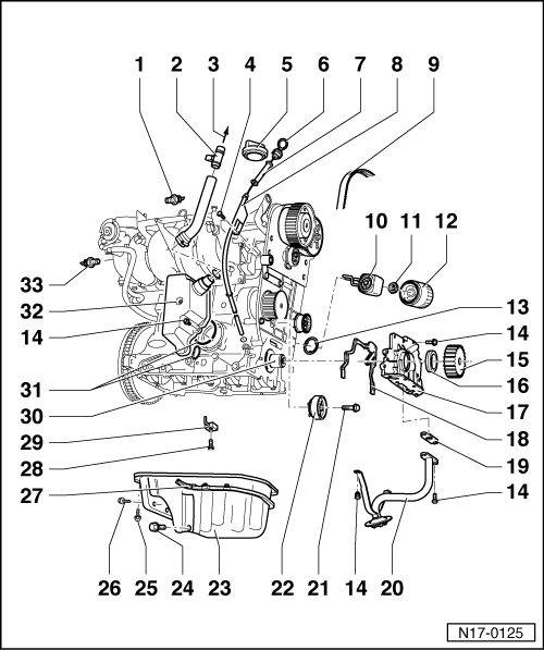 Volkswagen Workshop Manuals > Polo Mk3 > Power unit > 4