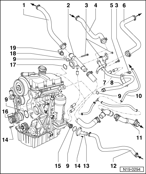 Volkswagen Workshop Manuals > Polo Mk3 > Power unit > 3