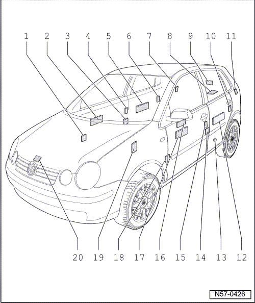 Volkswagen Workshop Manuals > Polo Mk4 > Body > General