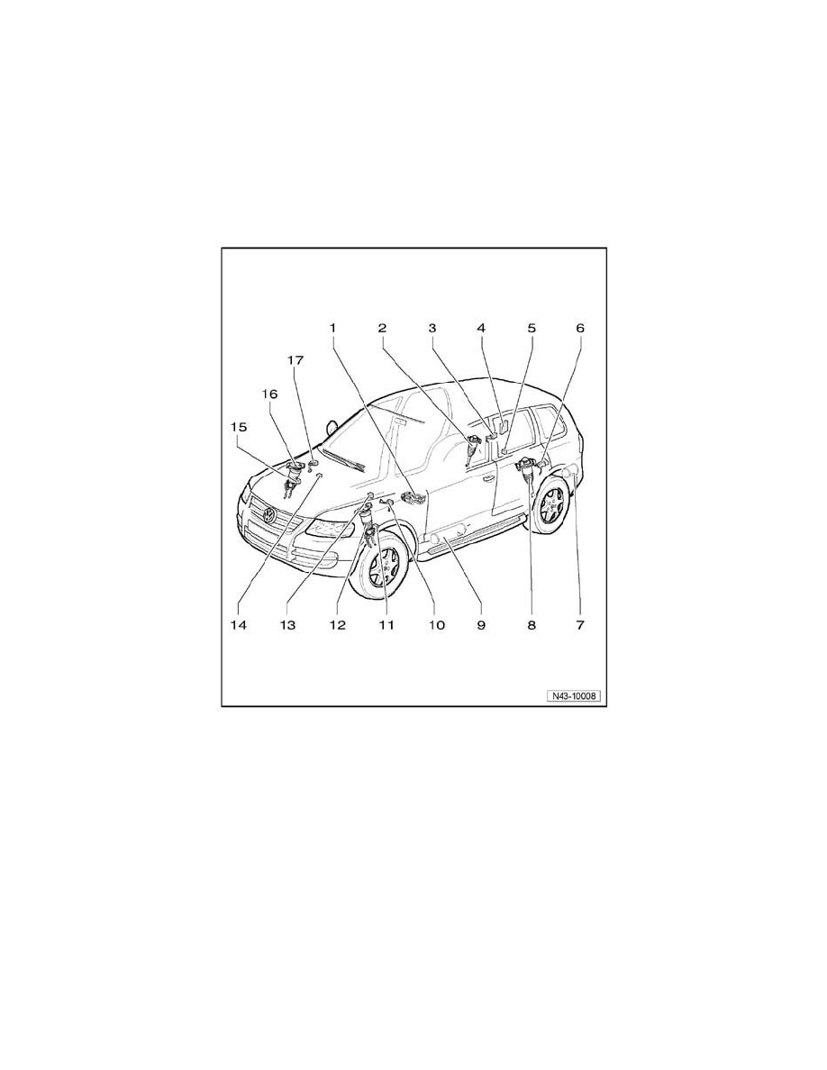 Volkswagen Workshop Manuals > Touareg V6-3.2L (BMX) (2005