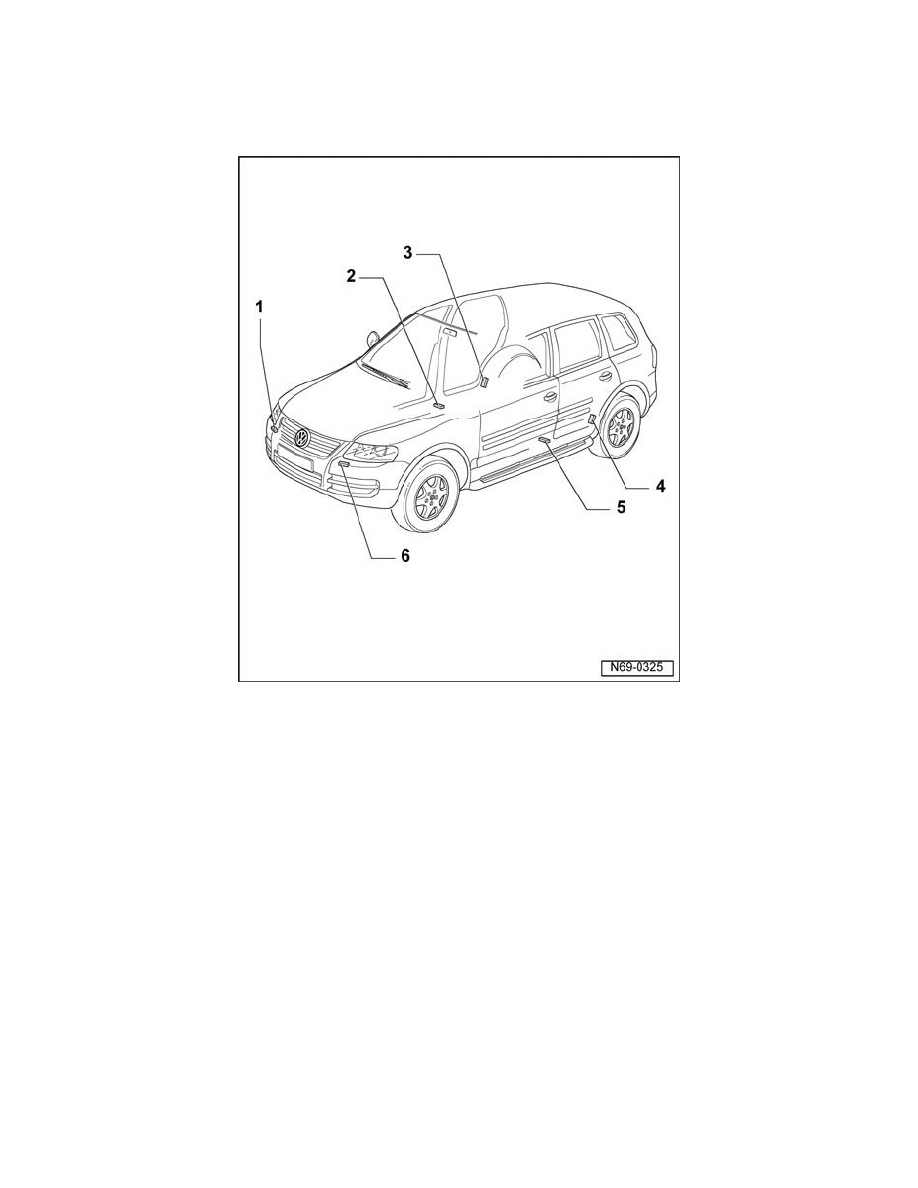 Volkswagen Workshop Manuals > Touareg V8-4.2L (AXQ) (2006
