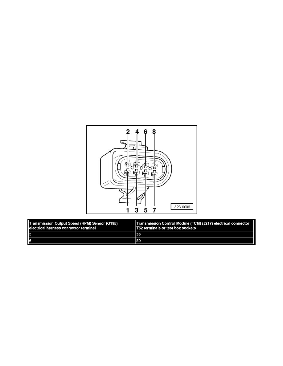 Lincoln Navigator Repair Manual Free Wiring Diagrams