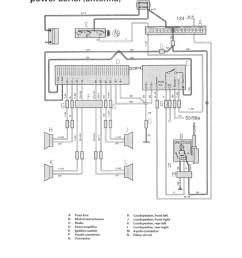 1992 volvo 240 radio wiring diagram efcaviation car volvo sc 816 radio wiring diagram volvo 740 radio wiring diagram [ 918 x 1188 Pixel ]