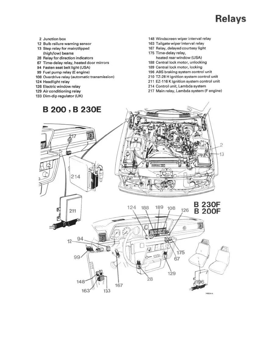 Volvo Workshop Manuals > 240 L4-2320cc 2.3L SOHC VIN 82