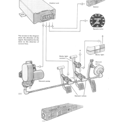 cruise control sensors and switches cruise control brake switch cruise control component information diagrams page 6426 [ 918 x 1188 Pixel ]
