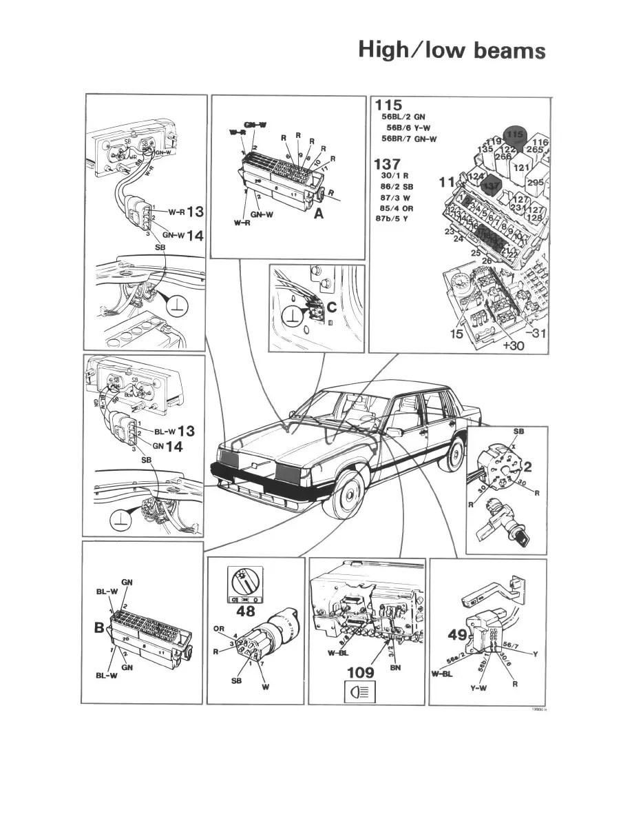 Volvo Workshop Manuals > 740 L4-2.3L SOHC VIN 88 B230F