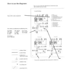 volvo vacuum pump wiring diagram wiring librarym t u003e manual trans control solenoid u003c [ 918 x 1188 Pixel ]