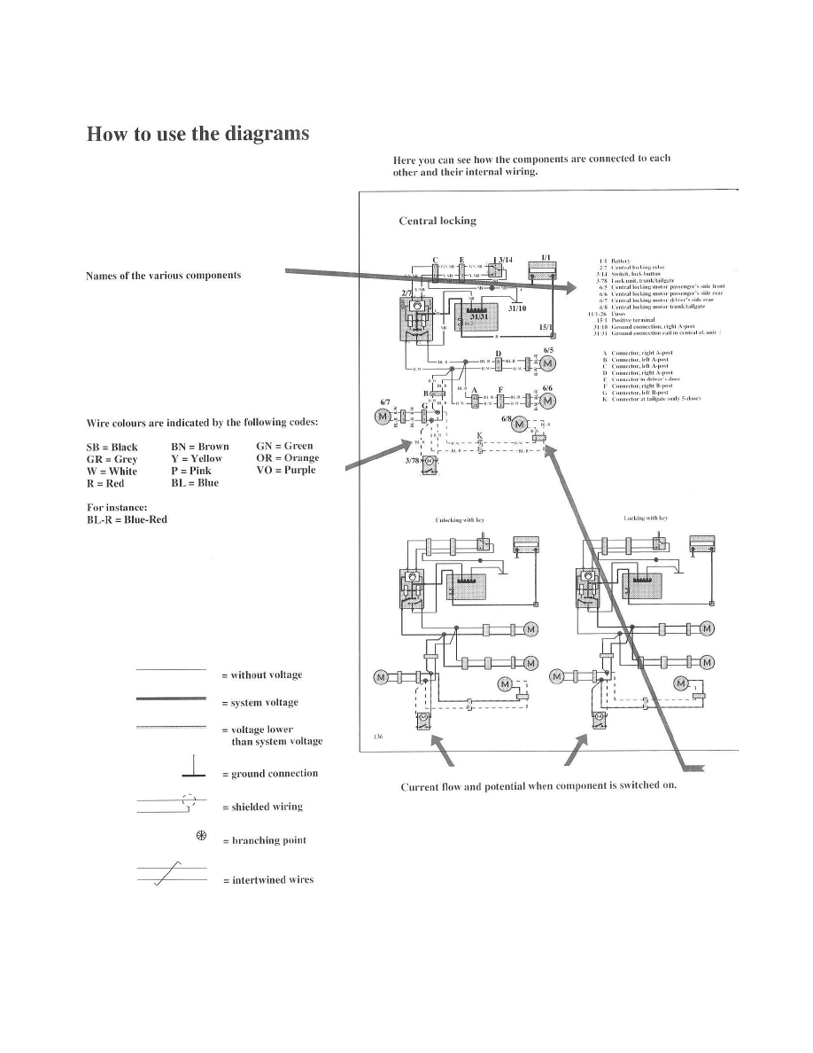 hight resolution of volvo 740 1989 wiring diagrams modules relays and modules body and frame power door lock