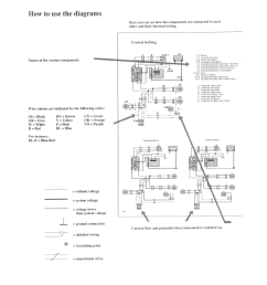 volvo workshop manuals u003e 940 l4 2320cc 2 3l sohc turbo vin 87 b230ft bmw x3 wiring diagram volvo 940 cooling fan wiring diagram [ 918 x 1188 Pixel ]