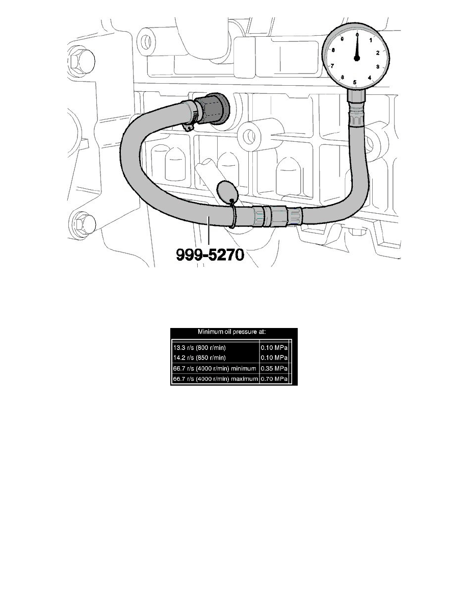 Volvo Workshop Manuals > V40 L4-1.9L Turbo VIN 29 B4204T3