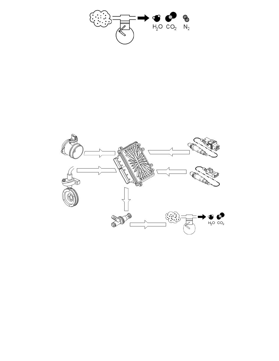 Volvo Workshop Manuals > V50 L5-2.4L VIN 39 B5244S7 (2005