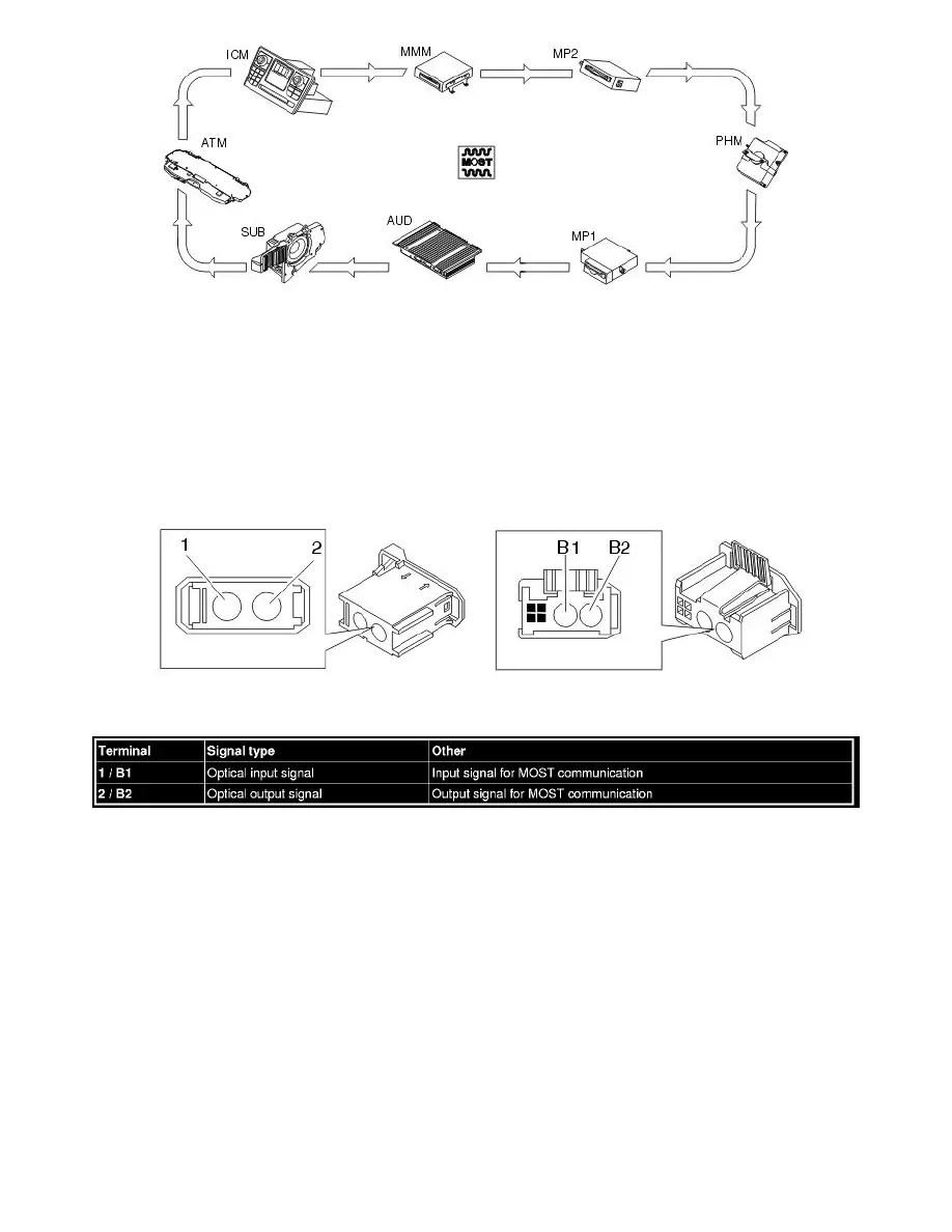 Volvo Workshop Manuals > XC90 L5-2.5L Turbo VIN 59 B5254T2