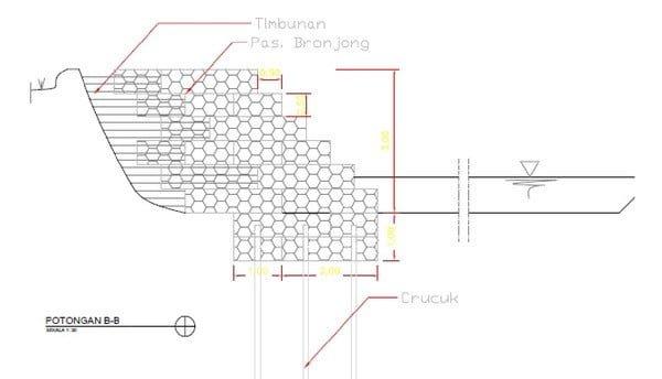 Teknis Pelaksanaan Pemasangan