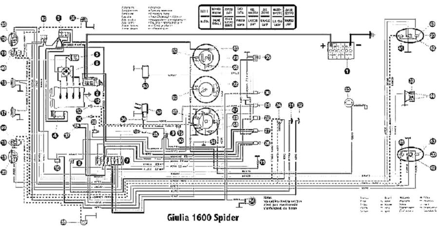 Download ALFA ROMEO 164 Service Repair pdf Manual 1991
