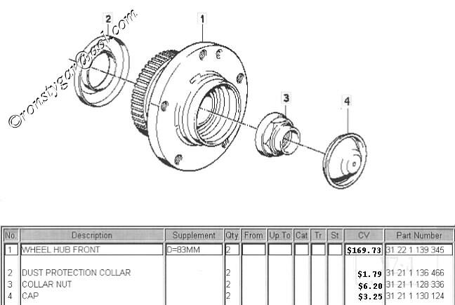 Download BMW 3 Series E36 Service Repair Manual 1991-1999