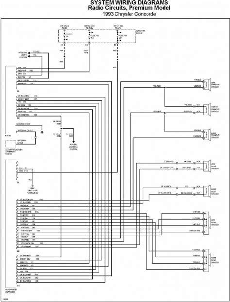 Download Chrysler Concorde 1993 Full Service Repair Manual