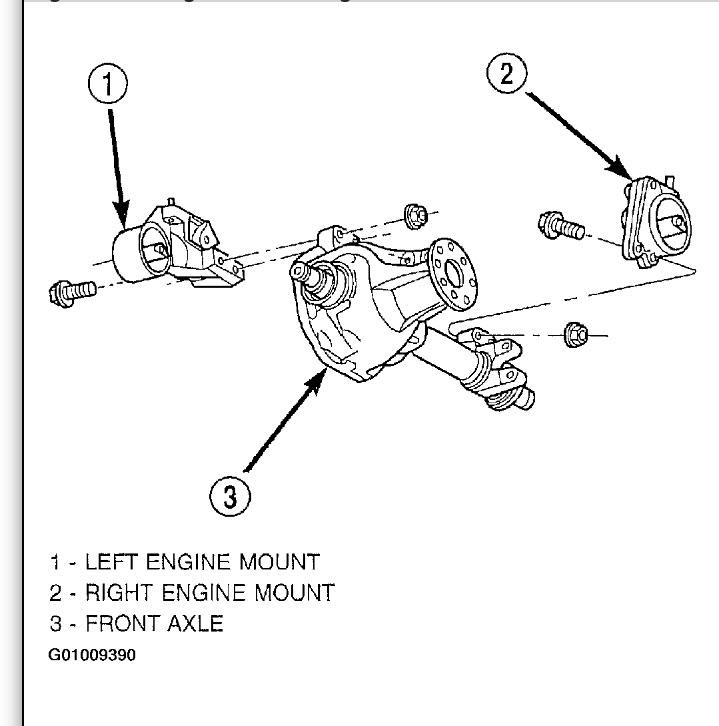 Download Dodge Dakota 2000 Factory Service Repair Manual