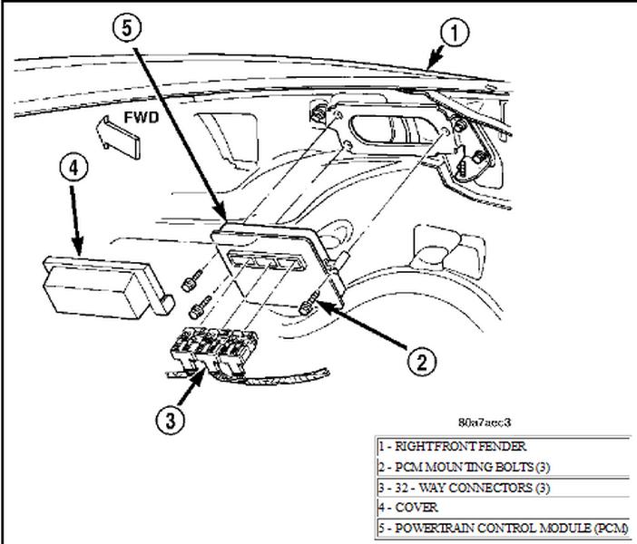 Download Dodge Durango 2005 Factory Service Repair Manual