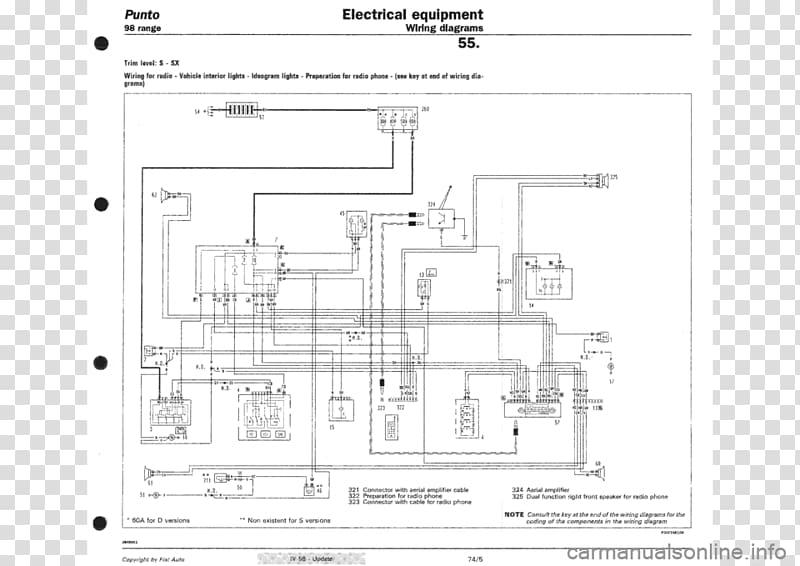 Download Fiat Tipo 1993 Full Service Repair Manual
