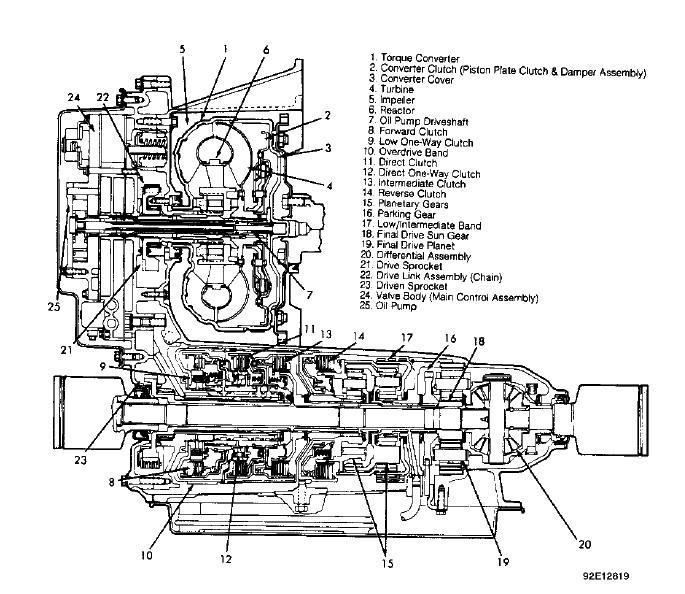 Ford Windstar 1995 2003 Haynes Service Repair Manual