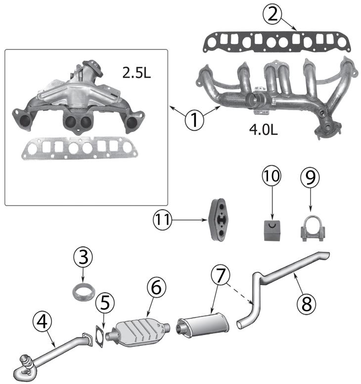 Download Jeep Cherokee XJ 2001 Workshop Repair Service