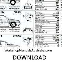 Download 1991 Mazda 626 Service & Repair Manual Software
