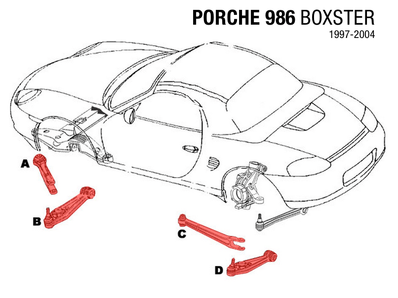 Download PORSCHE BOXSTER 986 1998-2004 Workshop Repair