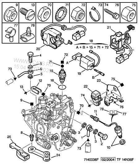Download Peugeot Partner 1.9 D 2004 Workshop Service