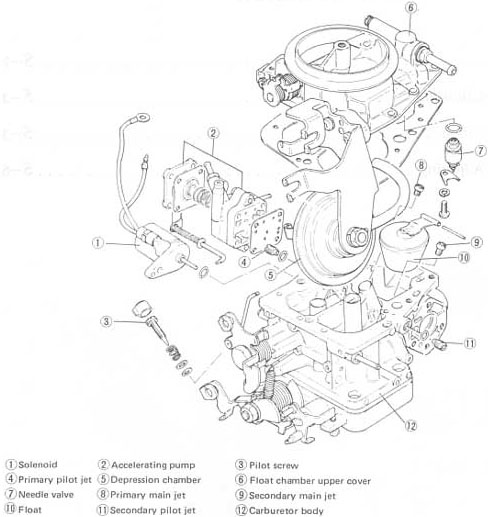 Download SUZUKI HATCH 550CC ALTO Workshop Repair Manual