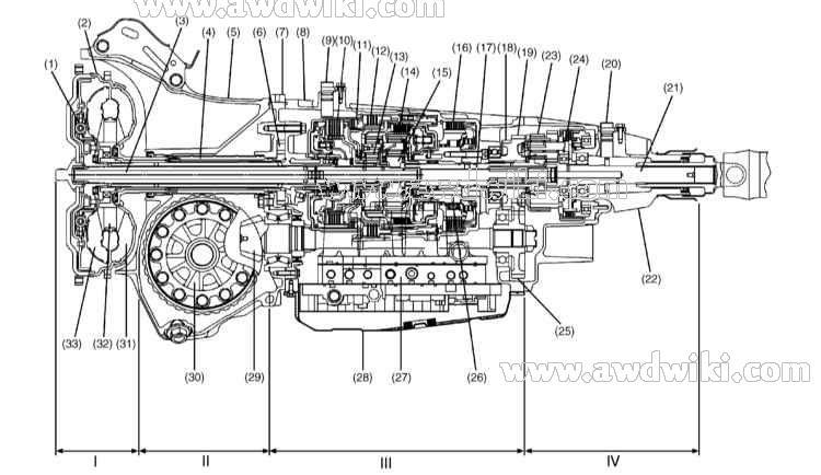 Download 1998 Subaru Legacy Service Manual Instant